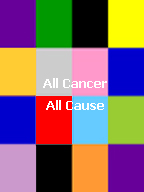 Click here to find multiple colors for awareness jewelry for Multiple Cancer Awareness or Multiple Diseases Awareness